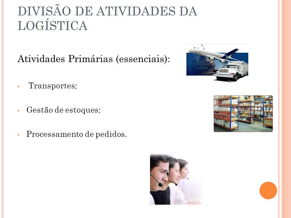 DIVISÃO DE ATIVIDADES DA LOGÍSTICA