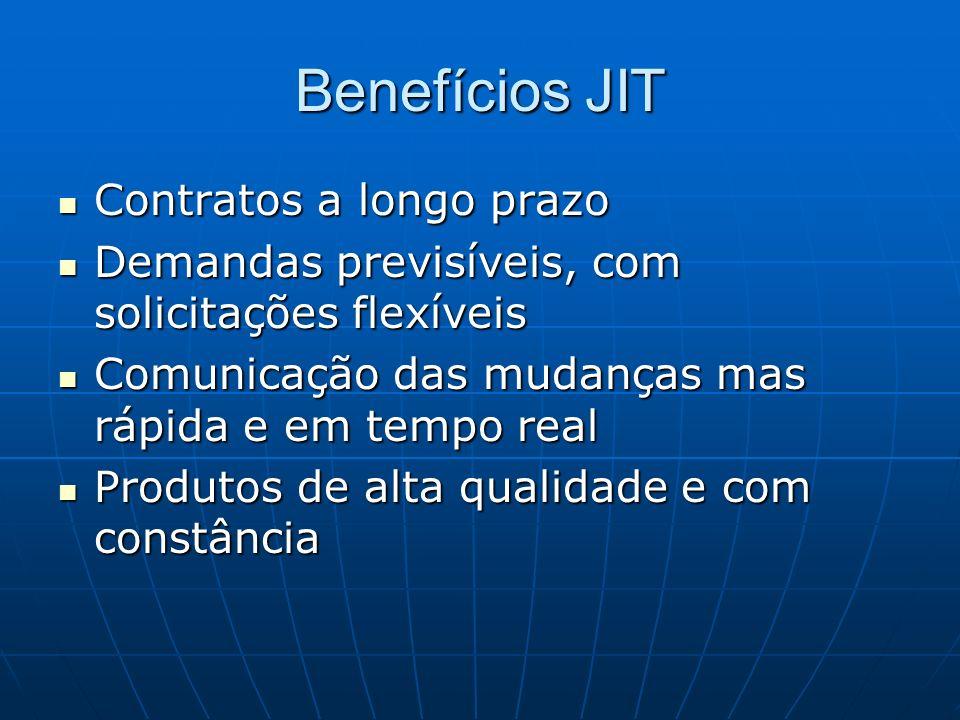 Benefícios JIT Contratos a longo prazo