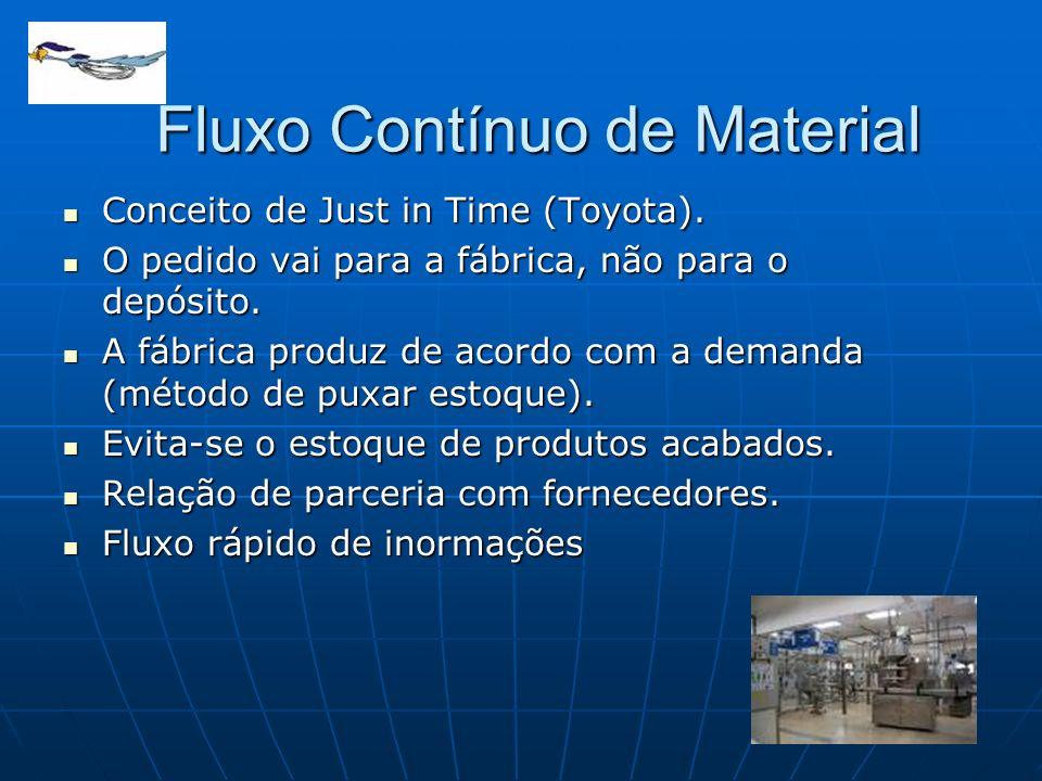 Fluxo Contínuo de Material