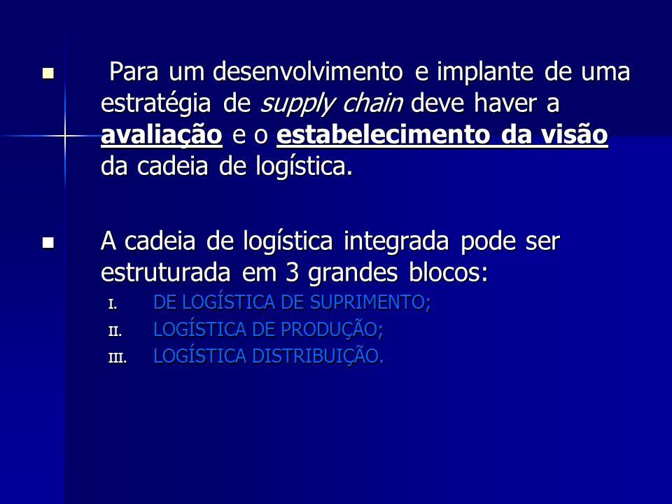 Para um desenvolvimento e implante de uma estratégia de supply chain deve haver a avaliação e o estabelecimento da visão da cadeia de logística.