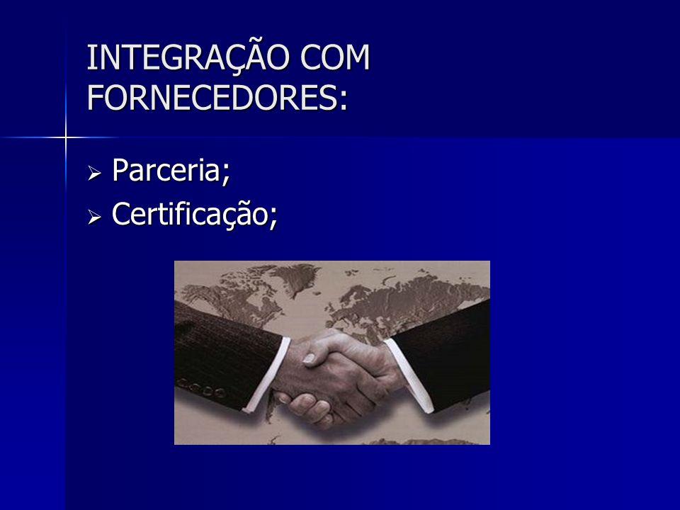 INTEGRAÇÃO COM FORNECEDORES: