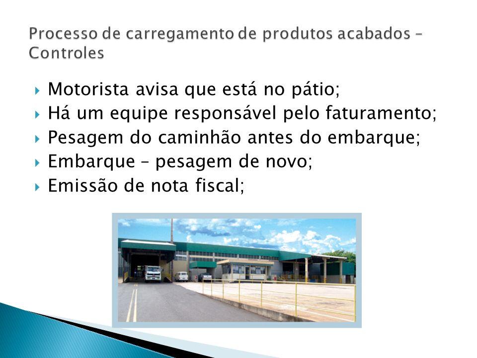Processo de carregamento de produtos acabados – Controles