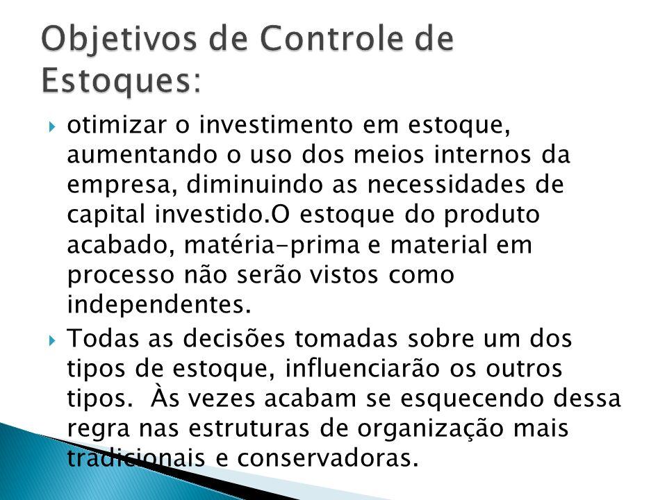 Objetivos de Controle de Estoques:
