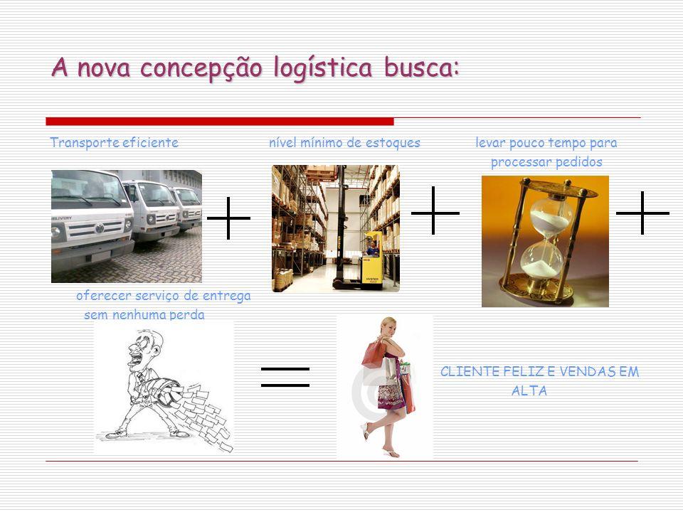 A nova concepção logística busca: