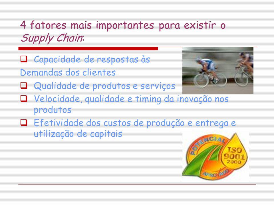 4 fatores mais importantes para existir o Supply Chain: