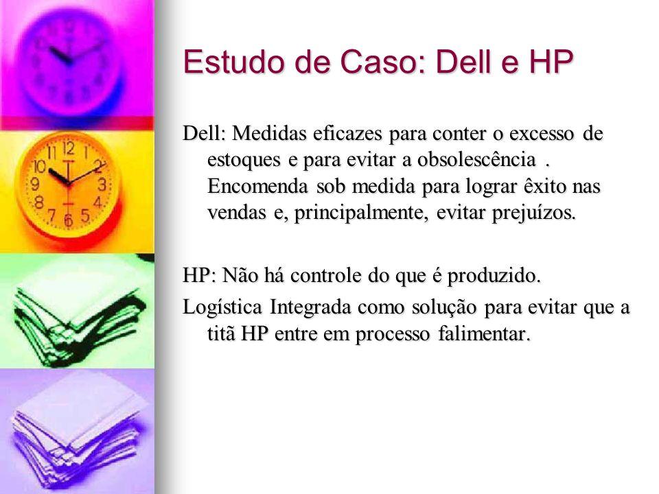 Estudo de Caso: Dell e HP
