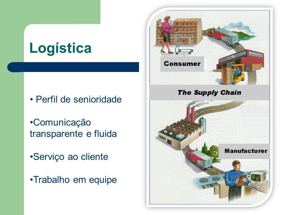Logística Perfil de senioridade Comunicação transparente e fluida