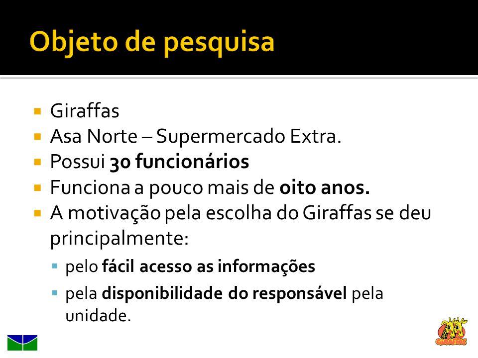 Objeto de pesquisa Giraffas Asa Norte – Supermercado Extra.