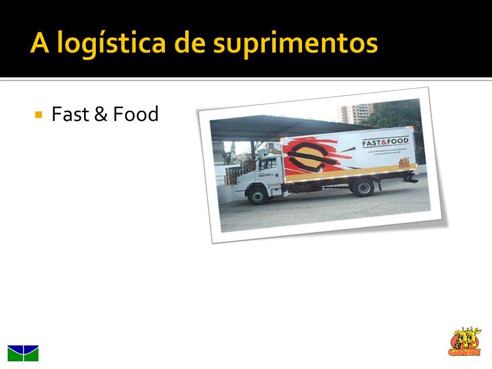 A logística de suprimentos