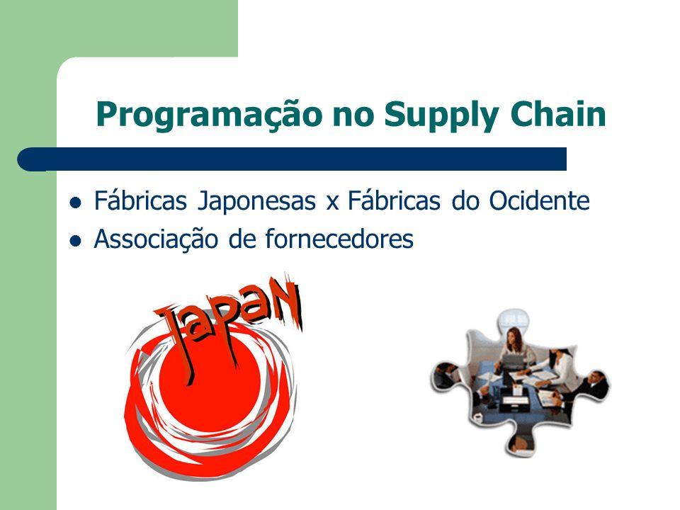 Programação no Supply Chain