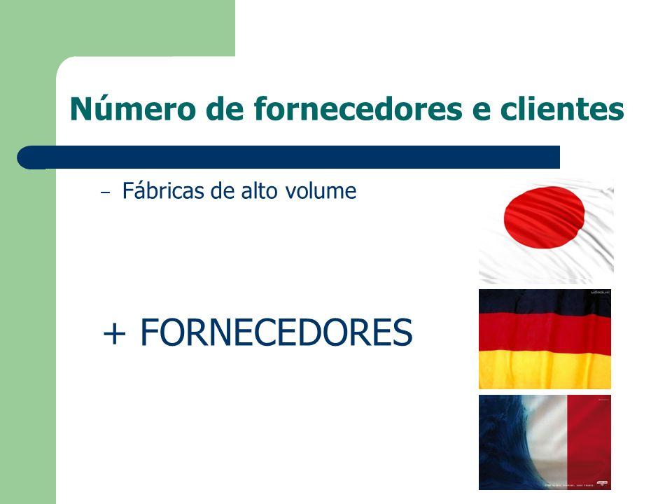 Número de fornecedores e clientes