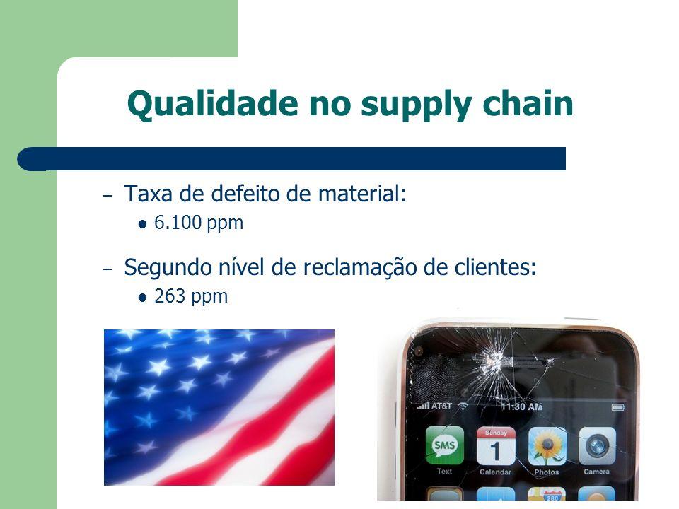 Qualidade no supply chain