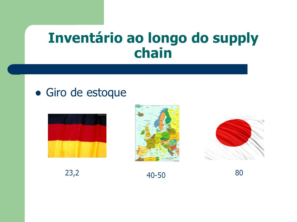 Inventário ao longo do supply chain