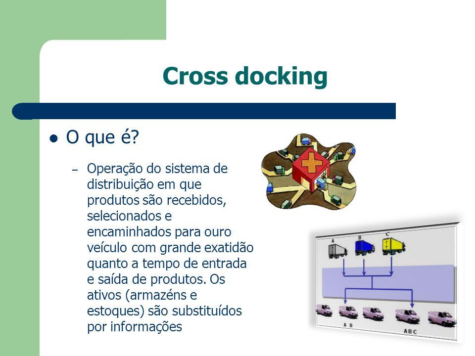 Cross docking O que é