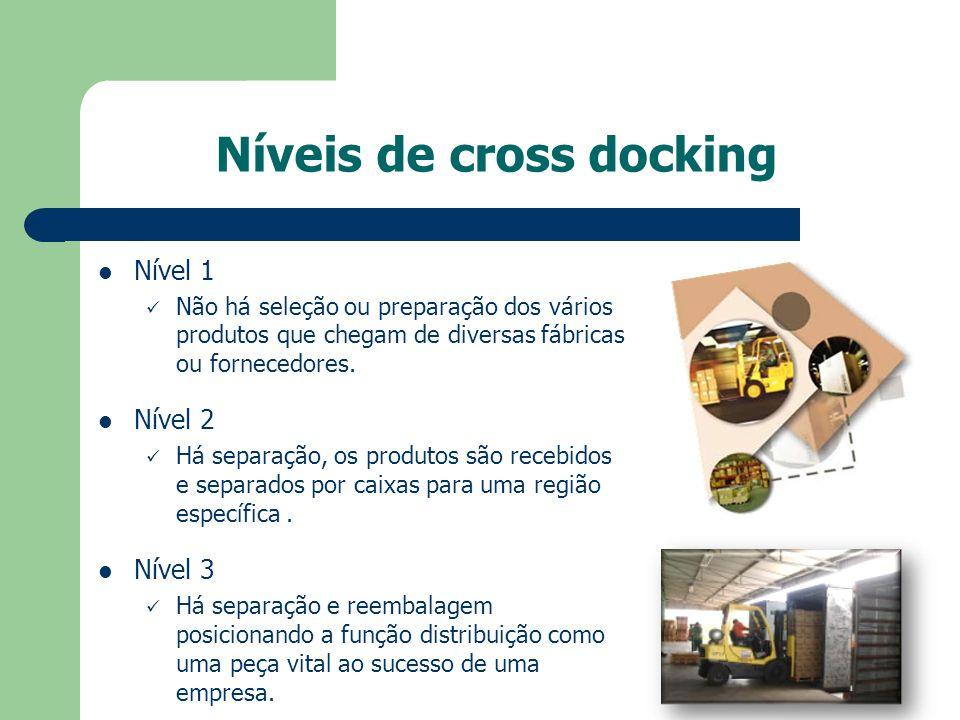 Níveis de cross docking