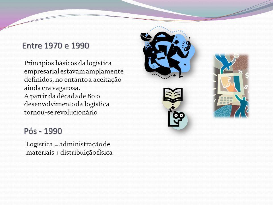 Entre 1970 e 1990 Princípios básicos da logística empresarial estavam amplamente definidos, no entanto a aceitação ainda era vagarosa.