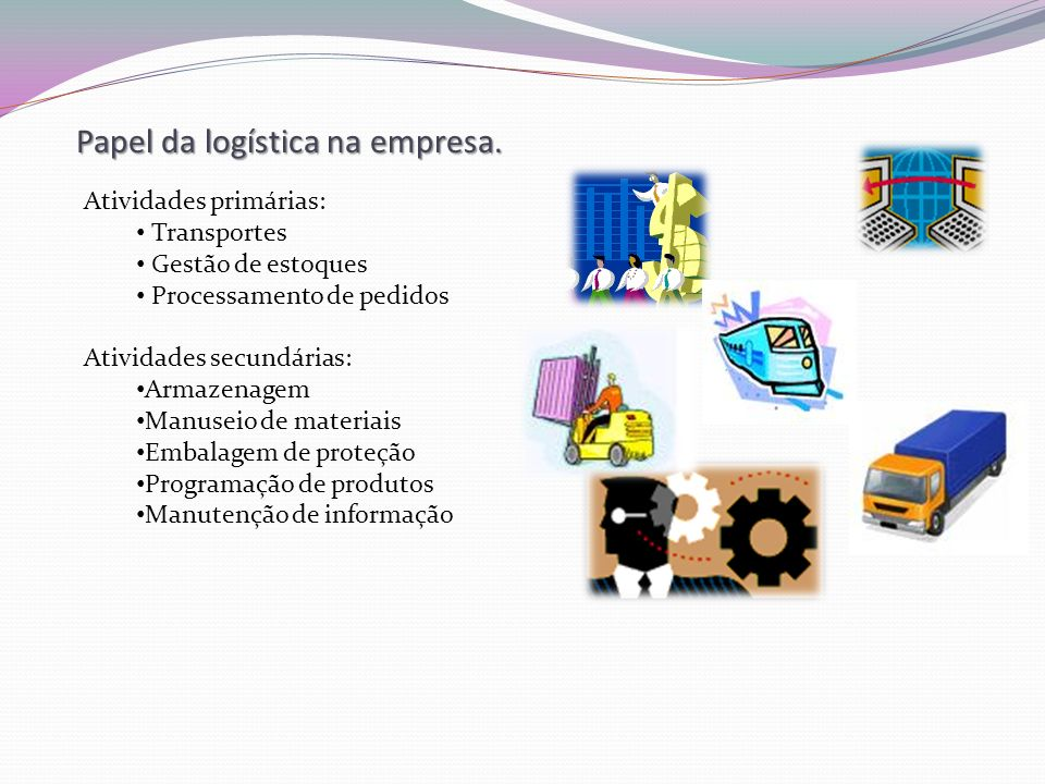 Papel da logística na empresa.