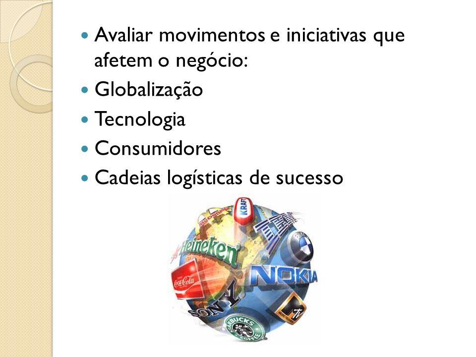 Avaliar movimentos e iniciativas que afetem o negócio: