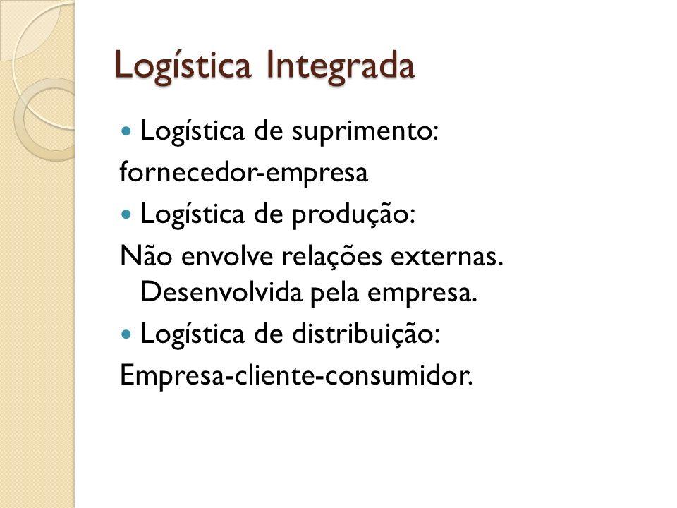 Logística Integrada Logística de suprimento: fornecedor-empresa