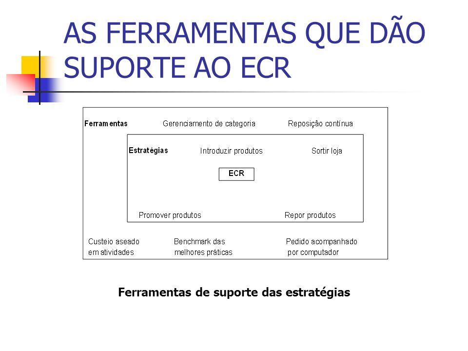 AS FERRAMENTAS QUE DÃO SUPORTE AO ECR