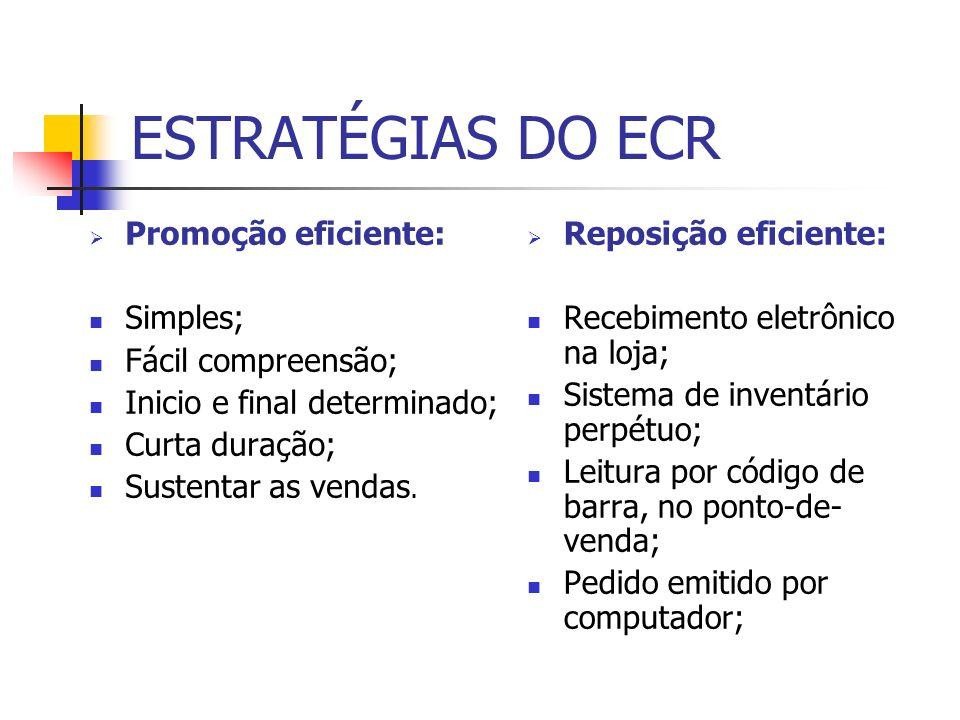ESTRATÉGIAS DO ECR Promoção eficiente: Simples; Fácil compreensão;