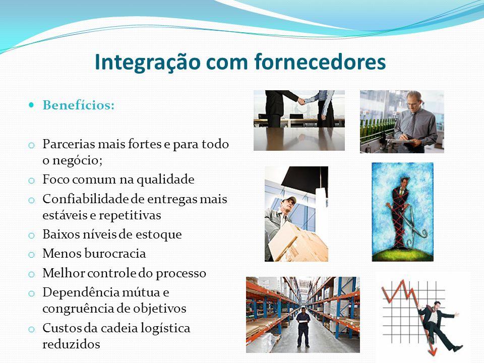 Integração com fornecedores