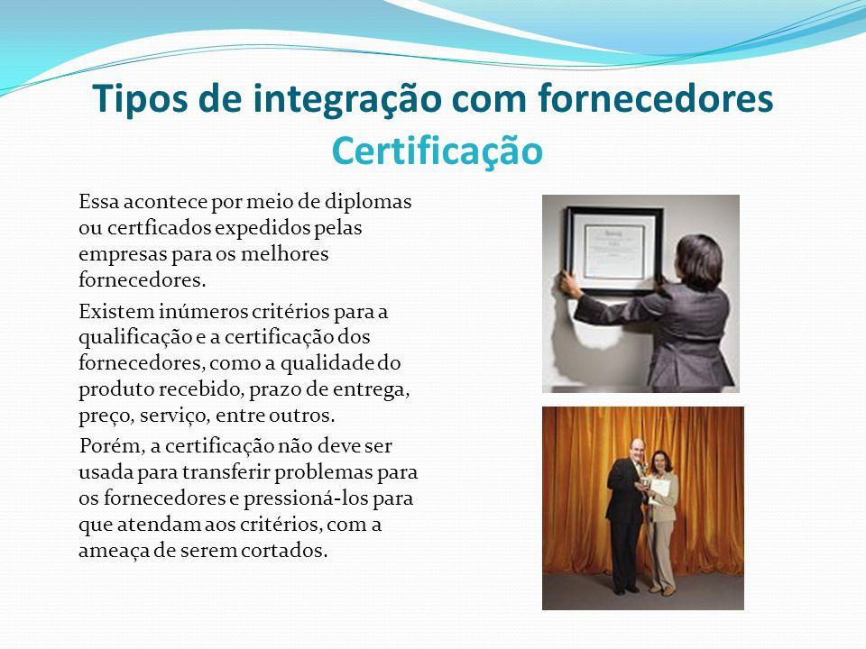Tipos de integração com fornecedores Certificação