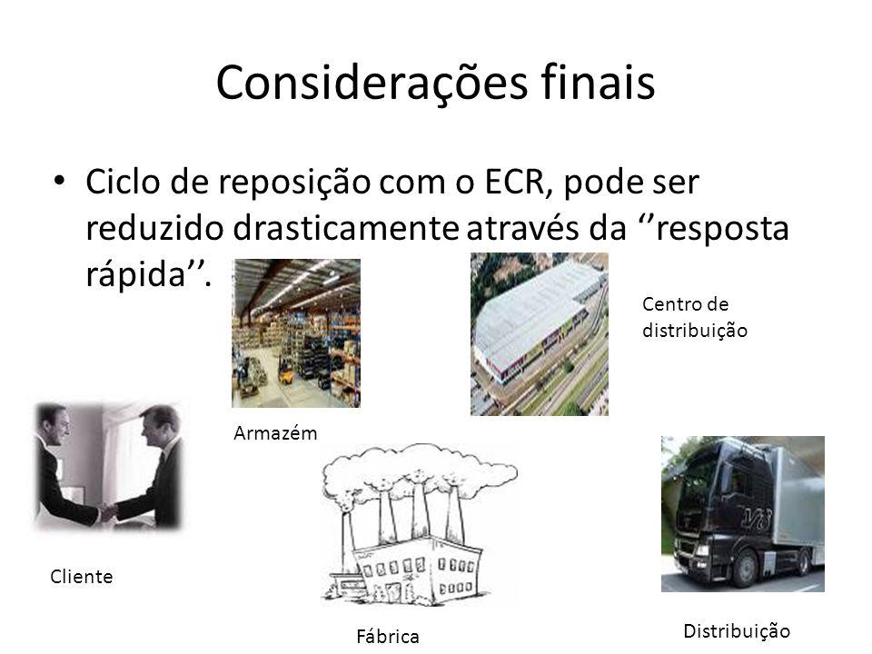 Considerações finais Ciclo de reposição com o ECR, pode ser reduzido drasticamente através da ''resposta rápida''.