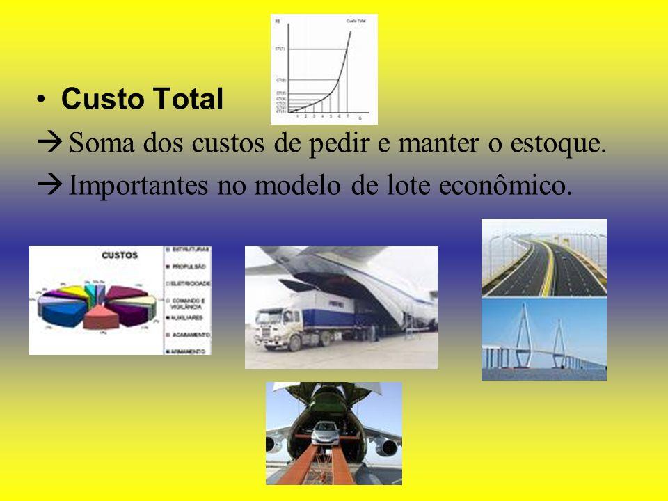 Custo Total Soma dos custos de pedir e manter o estoque. Importantes no modelo de lote econômico.