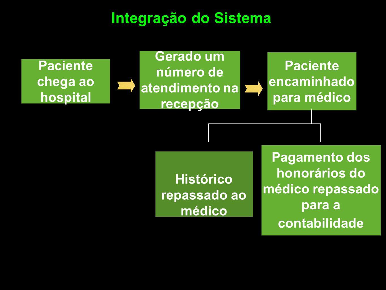 Integração do Sistema Gerado um número de atendimento na recepção