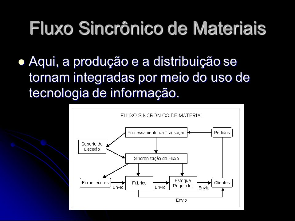 Fluxo Sincrônico de Materiais
