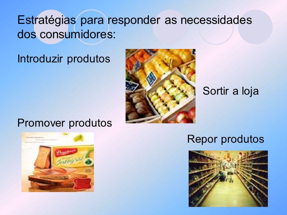 Estratégias para responder as necessidades dos consumidores: