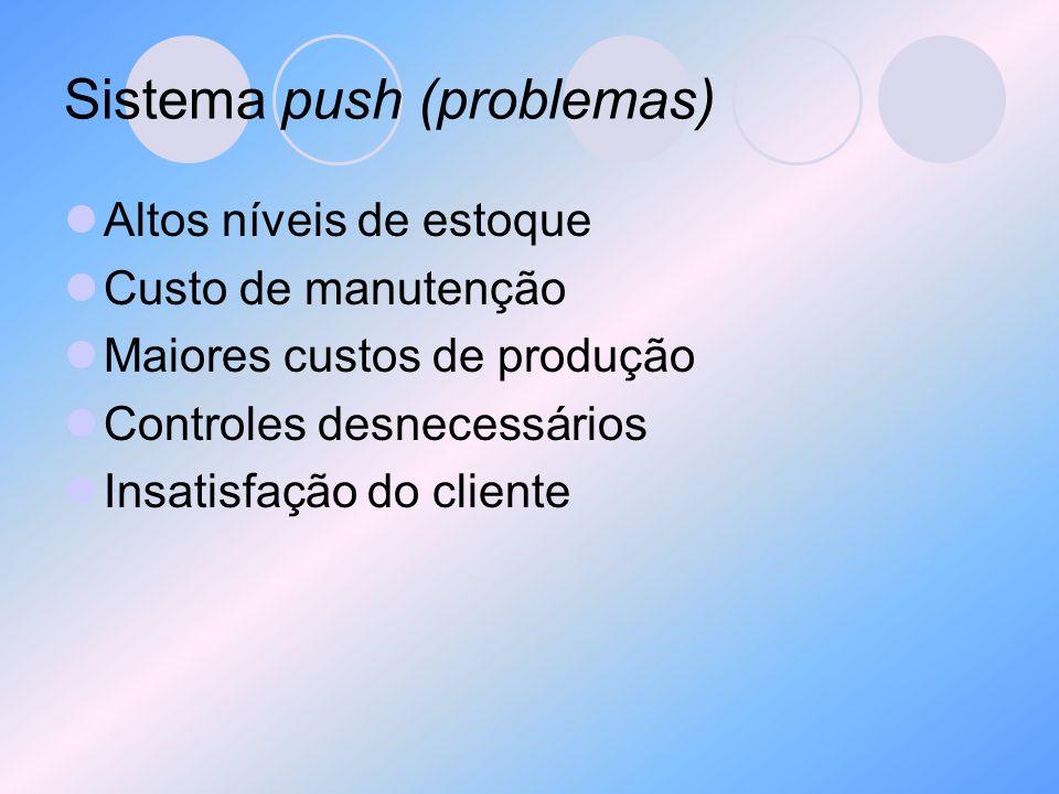 Sistema push (problemas)