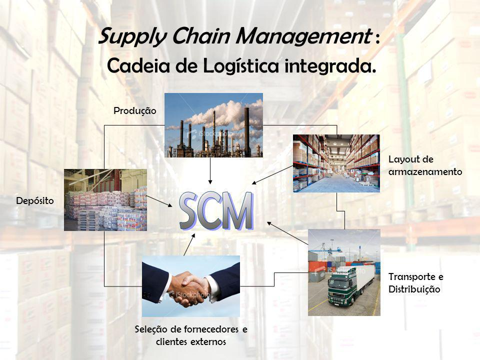 Supply Chain Management : Cadeia de Logística integrada.