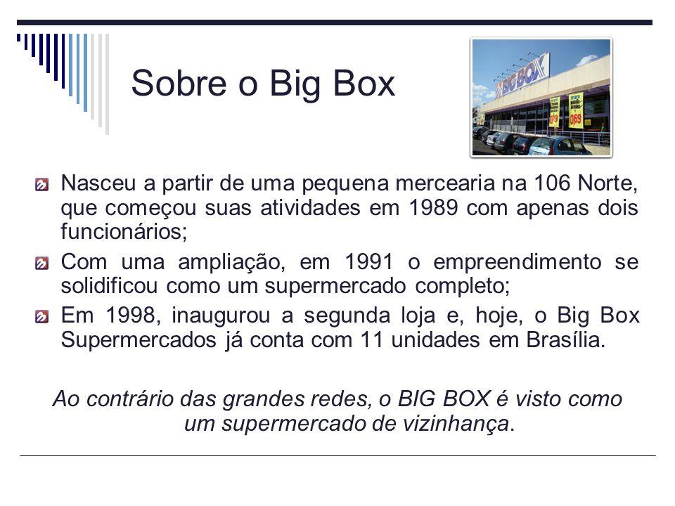 Sobre o Big Box Nasceu a partir de uma pequena mercearia na 106 Norte, que começou suas atividades em 1989 com apenas dois funcionários;