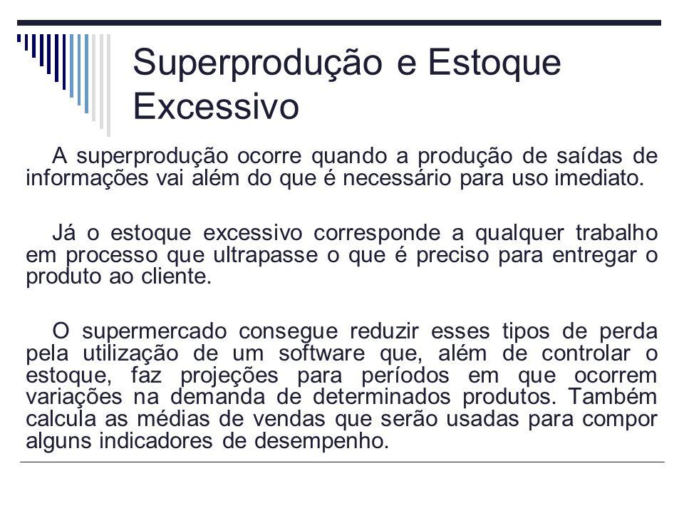 Superprodução e Estoque Excessivo