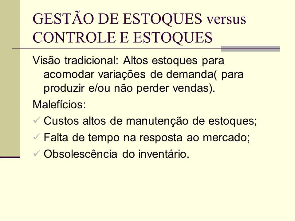 GESTÃO DE ESTOQUES versus CONTROLE E ESTOQUES