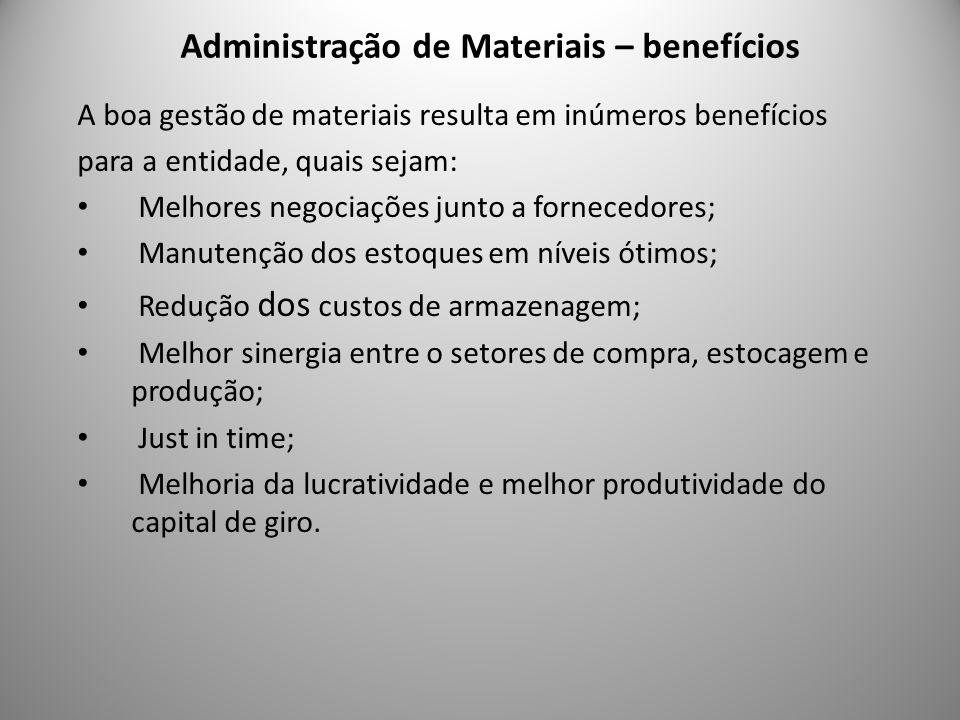Administração de Materiais – benefícios
