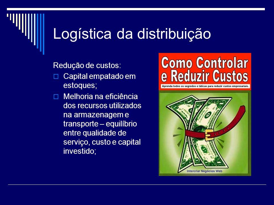 Logística da distribuição