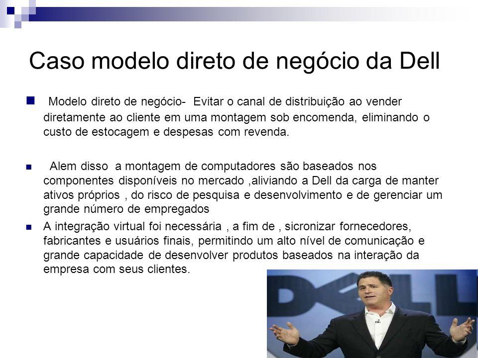 Caso modelo direto de negócio da Dell