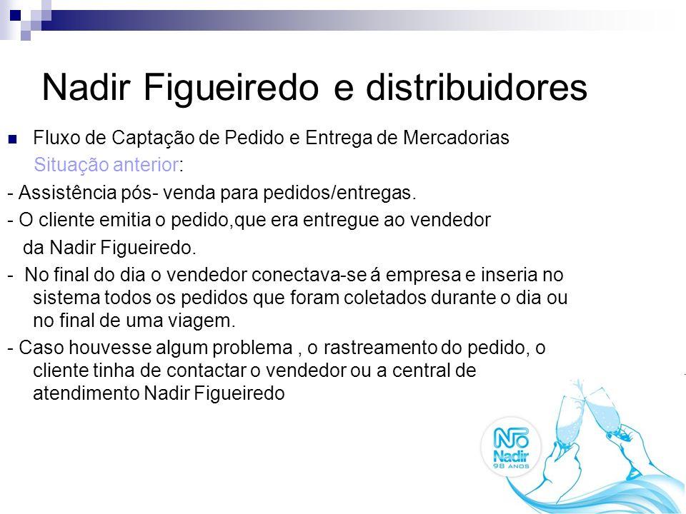 Nadir Figueiredo e distribuidores