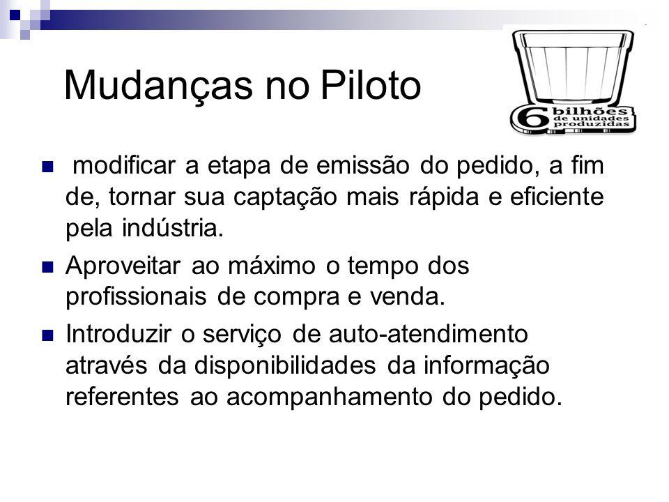 Mudanças no Piloto modificar a etapa de emissão do pedido, a fim de, tornar sua captação mais rápida e eficiente pela indústria.