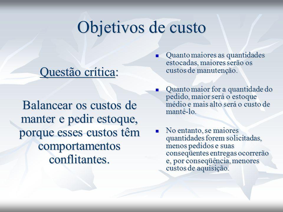Objetivos de custo Questão crítica: