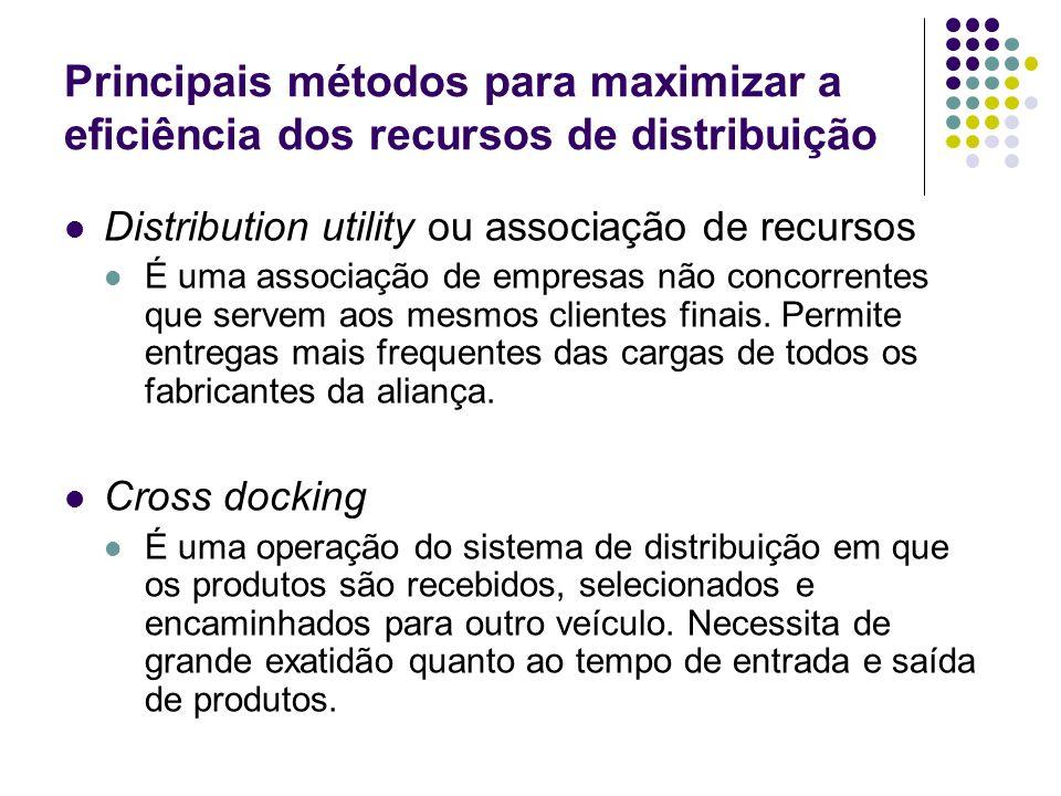 Principais métodos para maximizar a eficiência dos recursos de distribuição