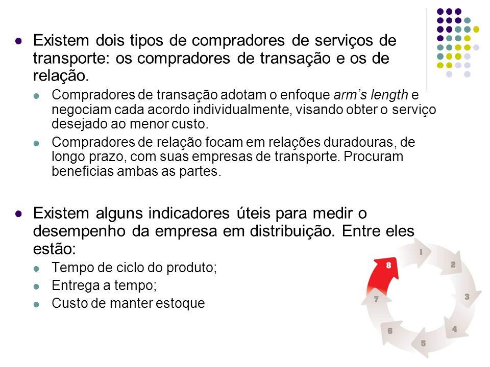Existem dois tipos de compradores de serviços de transporte: os compradores de transação e os de relação.