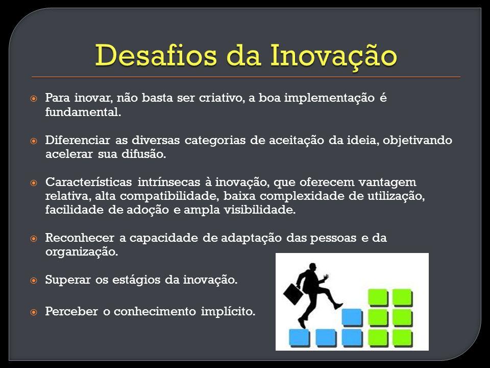 Desafios da Inovação Para inovar, não basta ser criativo, a boa implementação é fundamental.