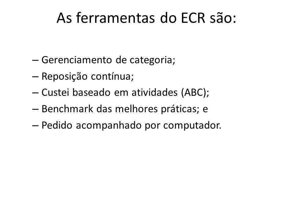 As ferramentas do ECR são: