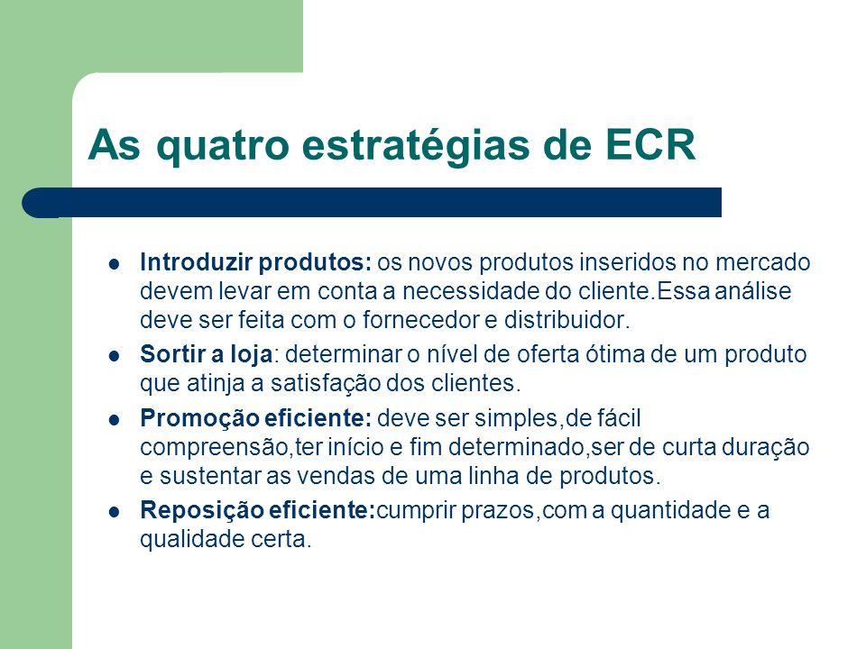 As quatro estratégias de ECR