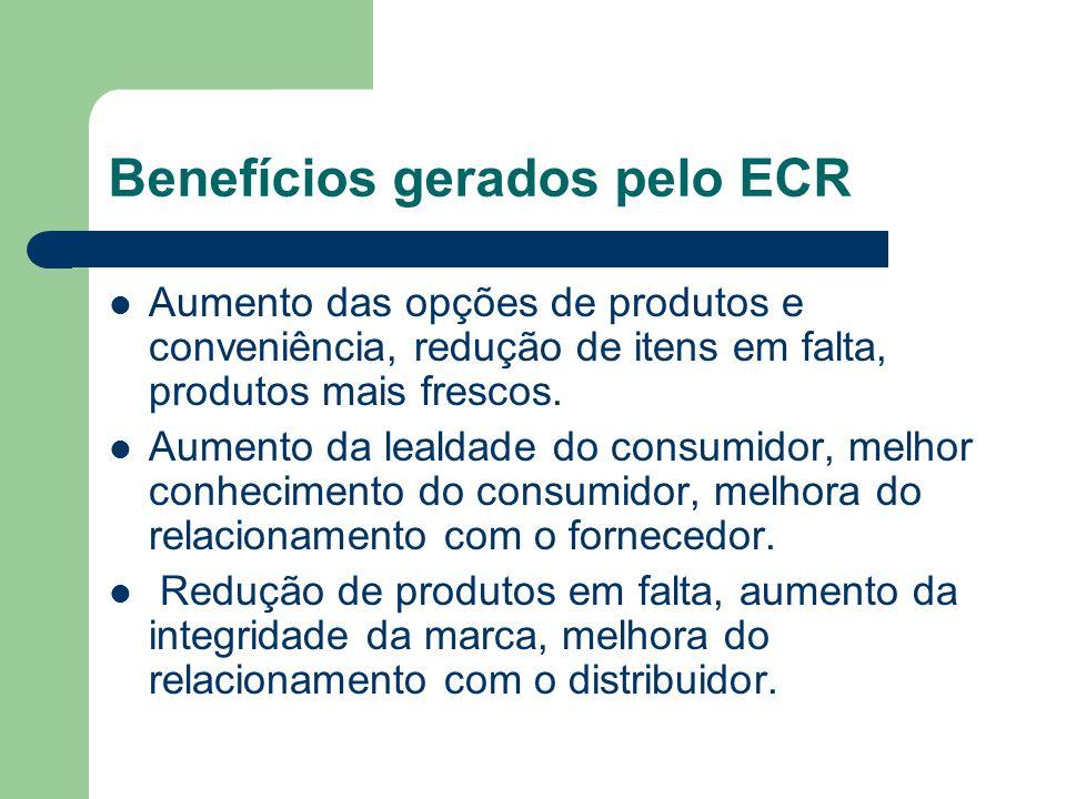 Benefícios gerados pelo ECR