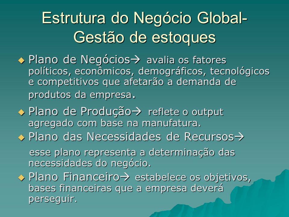 Estrutura do Negócio Global-Gestão de estoques